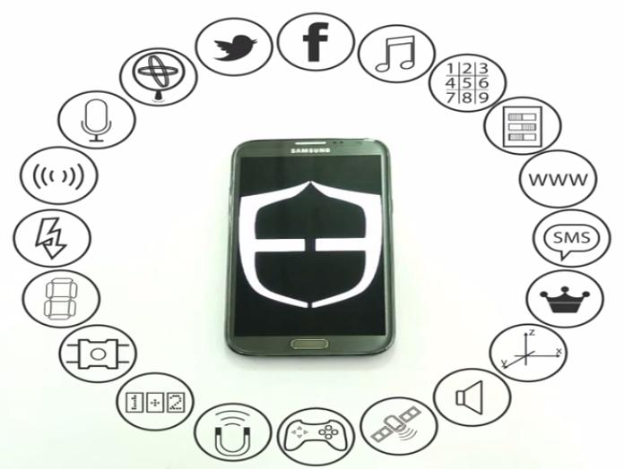 Multifunções do Smartphone
