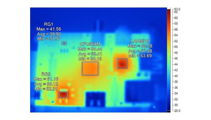 Dissipador de Calor Autoadesivo Raspberry Pi - Kit com 3 unidades