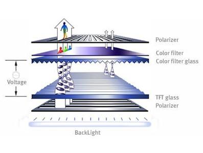 "Película Polarizada Linear 22"" para LCD de Monitores, Tvs, iPhones, Smartphones e GPS - 474x296mm"