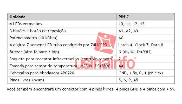 Shield Multifunções para Arduino K586