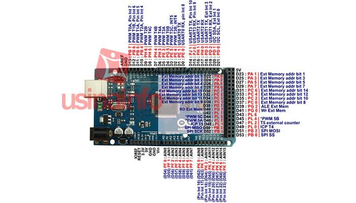 ARDUINO MEGA 2560 COMPATIVEL
