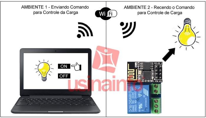 Adaptador ESP8266 ESP-01 com Relé 5V 10A 1 Canal