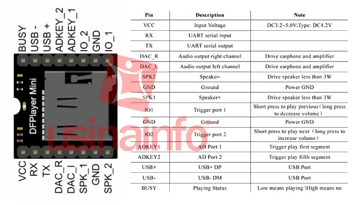 Módulo MP3 Arduino DFPlayer Mini