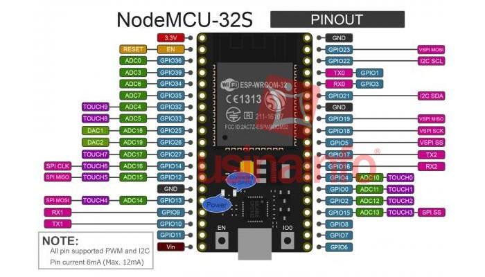 NodeMCU-32S ESP32 Iot com WiFi e Bluetooth