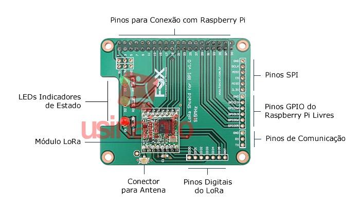Shield LoRa Raspberry Pi 3 para Transmissão de Dados RF Wireless 915Mhz