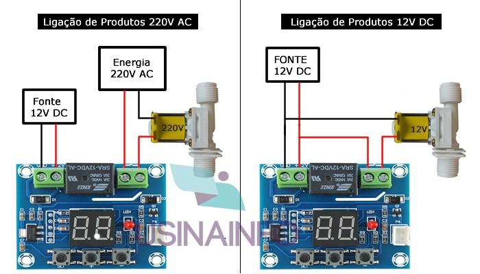 MODULO SENSOR DE SOLO CONTROLADOR DE UMIDADE 2 V 10A - XH-M214