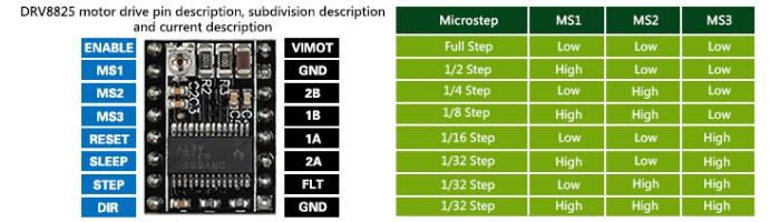 Driver Motor de Passo DRV8825 + Dissipador de Calor