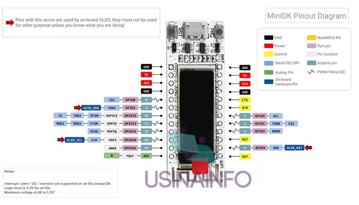 MODULO ESP8266 WIFI DISPLAY OLED