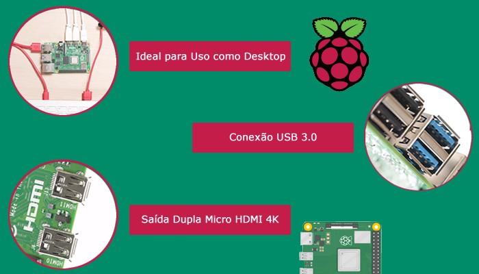 Raspberry Pi 4 Modelo B 4GB RAM Original com Wifi, Bluetooth 5.0, USB 3.0 e HDMI 4K