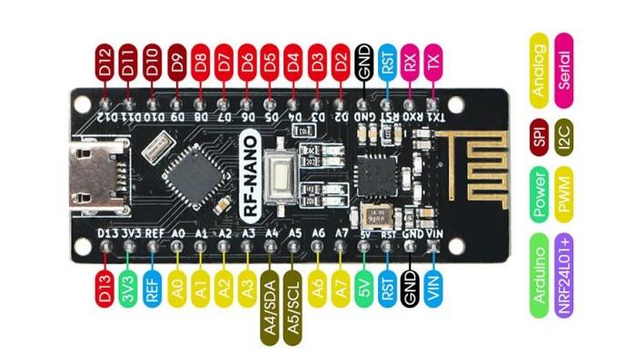 RF Nano Nrf24L01 Compatível Arduino
