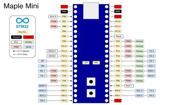 Stm32 Maple Mini Arm Cortex M3 CKS32F103CBT6
