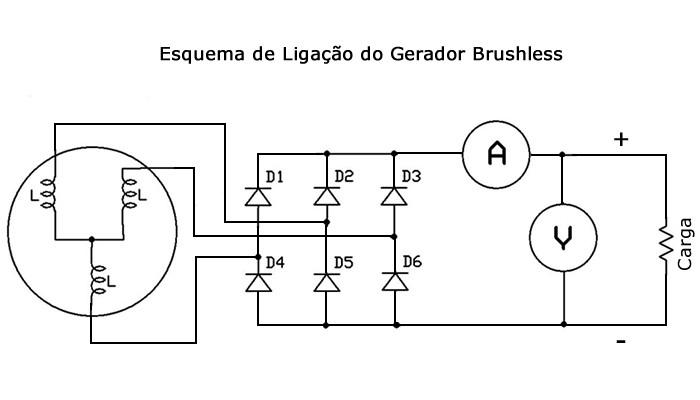 Mini Gerador Brushless / Motor Brushless / Mini Gerador de Energia