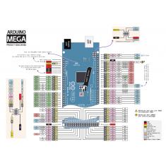 Tabela de Pinos Arduino Mega 2560 em Couchê Liso com Alta Resolução