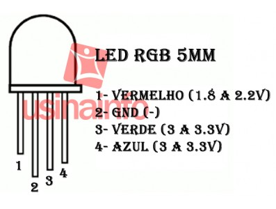 LED RGB de Alto Brilho 5mm