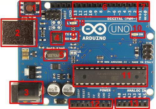 Componentes Arduino Uno R3