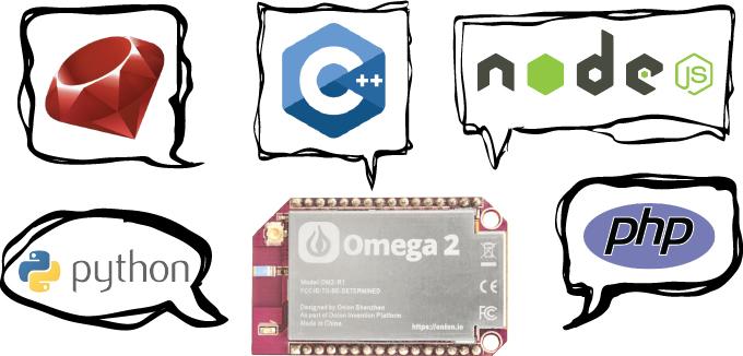 O Omega2 fala várias linguas