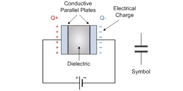 Esquema Elétrico Capacitor de Placa Paralela