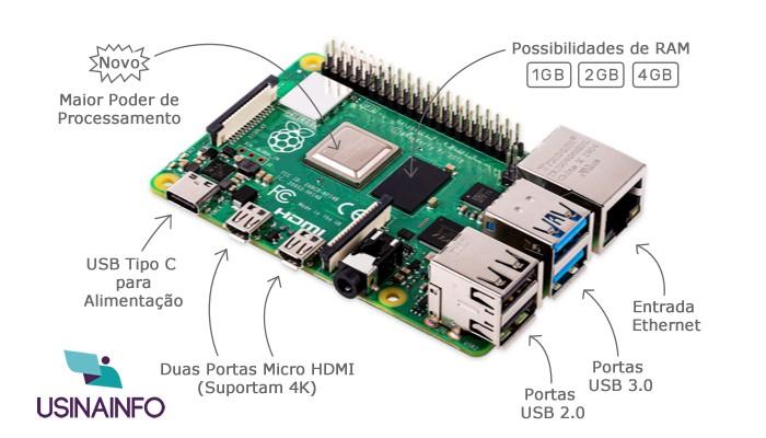 Esquemático Raspberry Pi 4