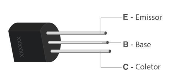 Pinos do Transistor