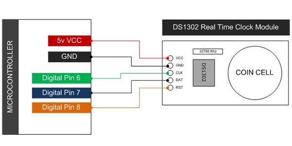 Pinout RTC Arduino DS1302