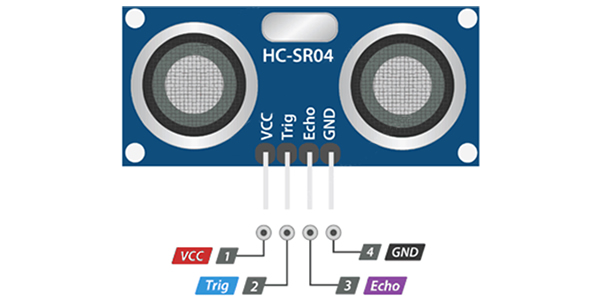 Pinout Sensor Ultrassônico HC-SR04