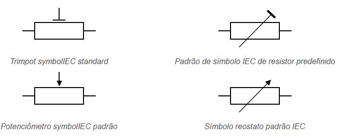 Símbolos dos Trimpots