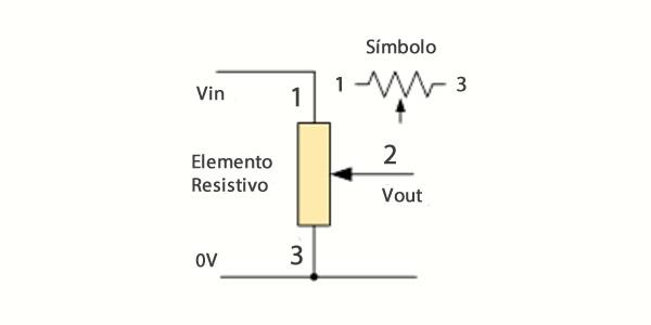 Simbologia Potenciômetro
