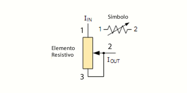 Simbologia Resistor Variável