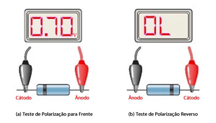 Teste de Diodo com Multímetro Frente e Reverso
