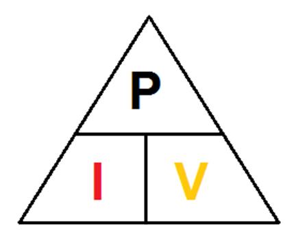 Triângulo de Potência do Resistor