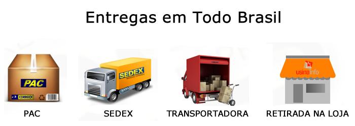 Diversas formas de entrega