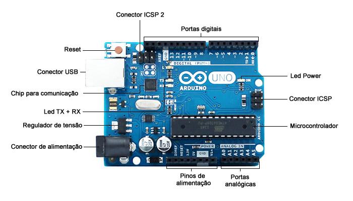 Características do Arduino Uno