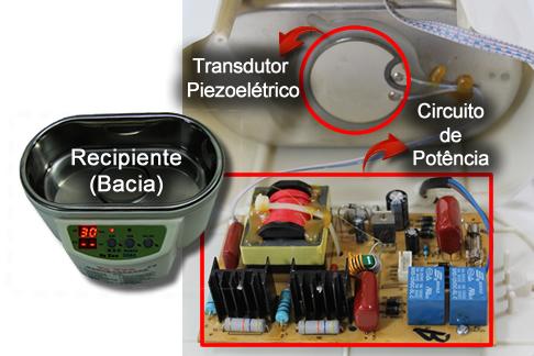Componentes Internos da Cuba Ultrassônica